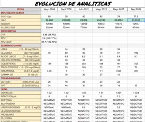 analitica-1